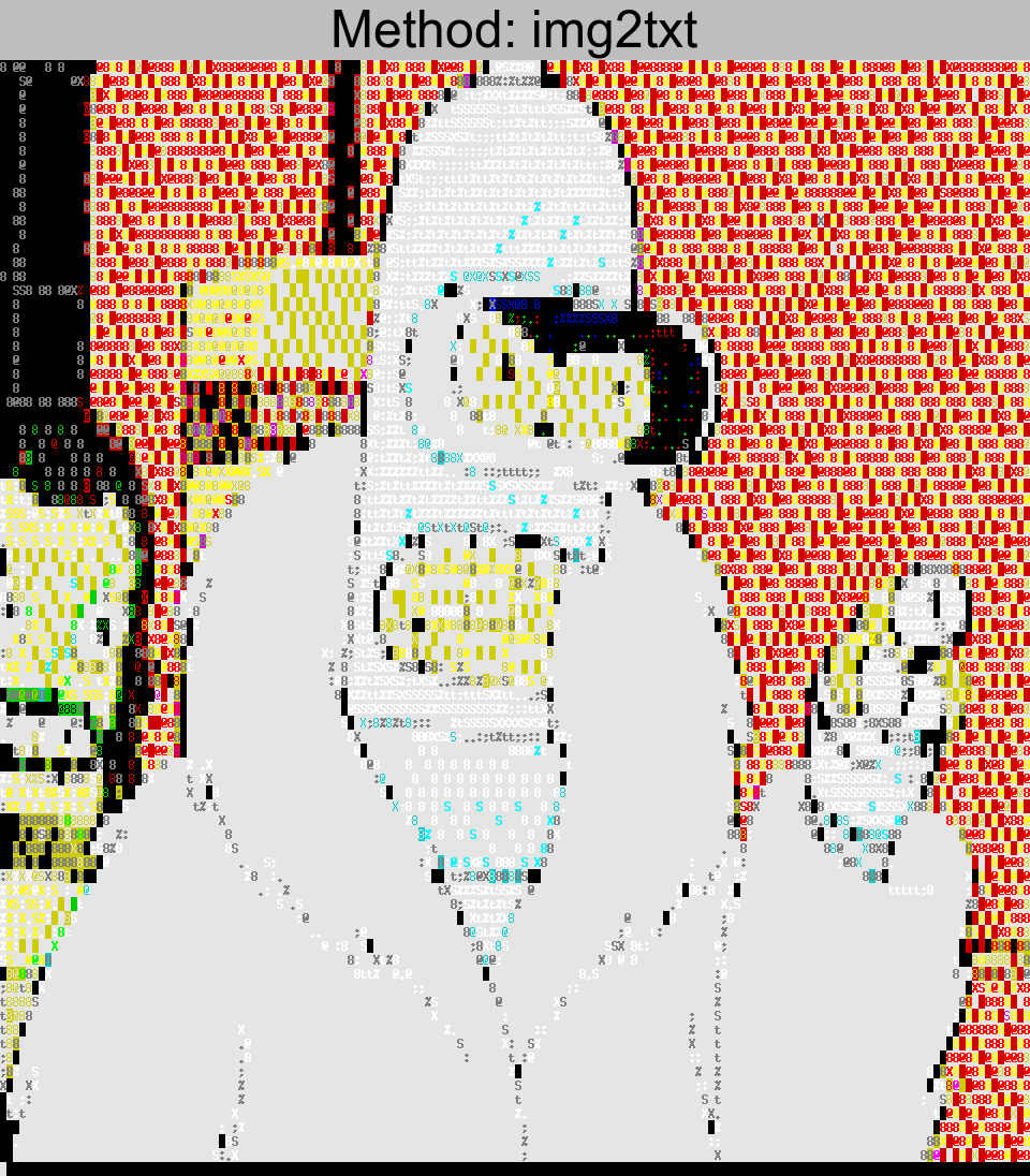 bender.png converted using img2txt