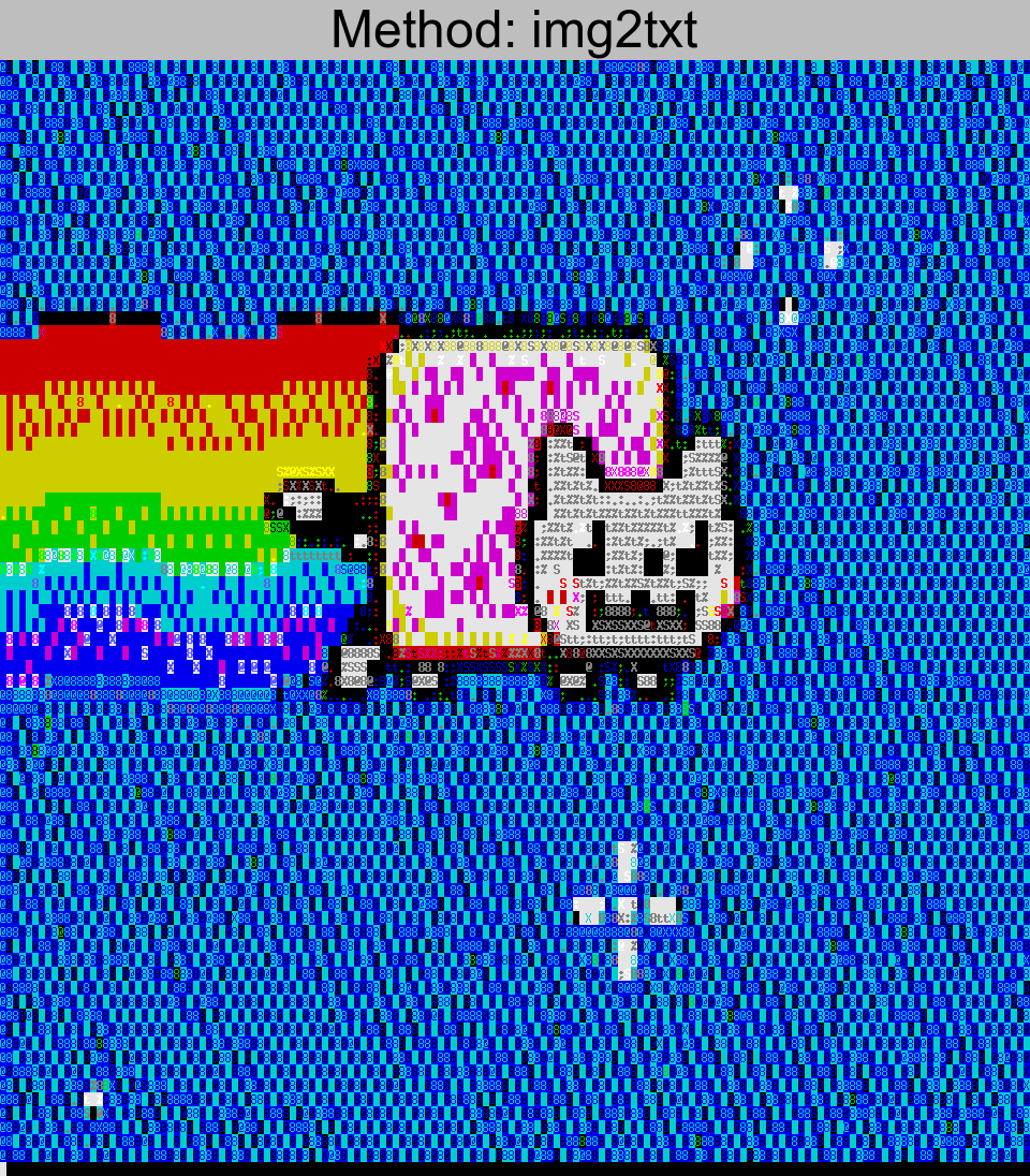 nyan.png converted using img2txt